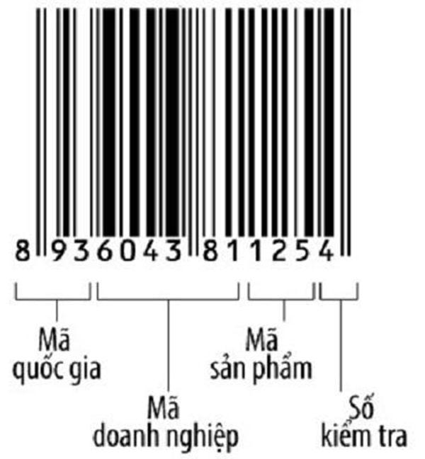 Chuẩn mã vạch EAN của Tổ chức mã số vật phẩm quốc tế